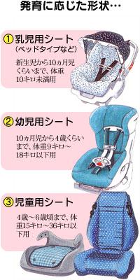 childsheet[1]