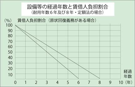 chinshakufutan[1]